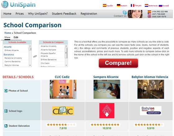 School Comparator